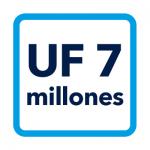 UFs Vendidas